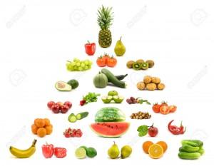 dieta-e-nutrizione-piramide-di-frutta-e-verdura